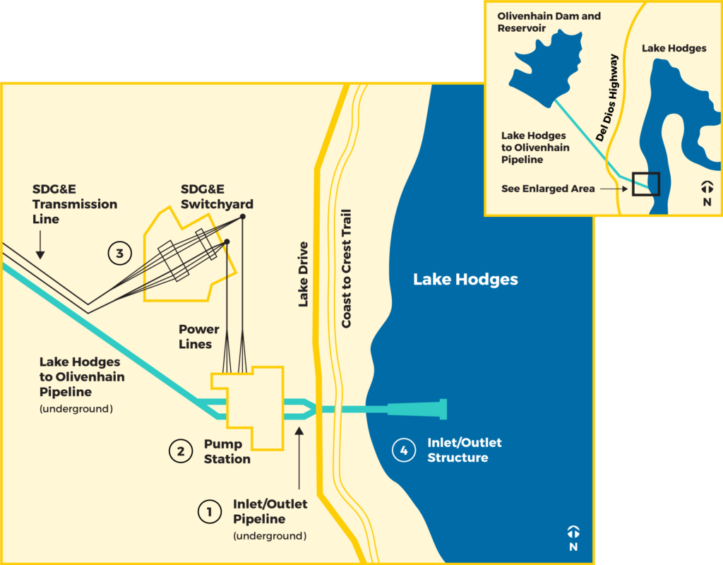 map of lack hodges pumping facility process